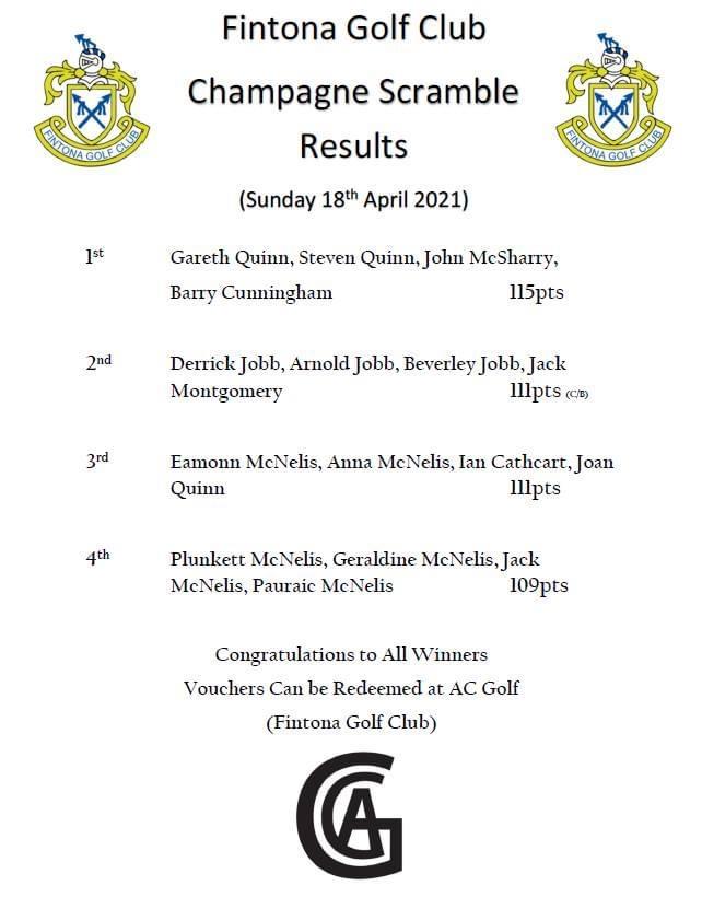 Champagne Scramble Results 18 April 2021